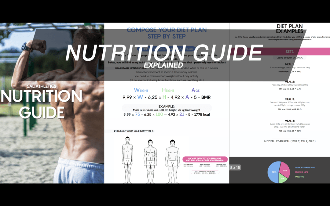 Nutrition guide explained
